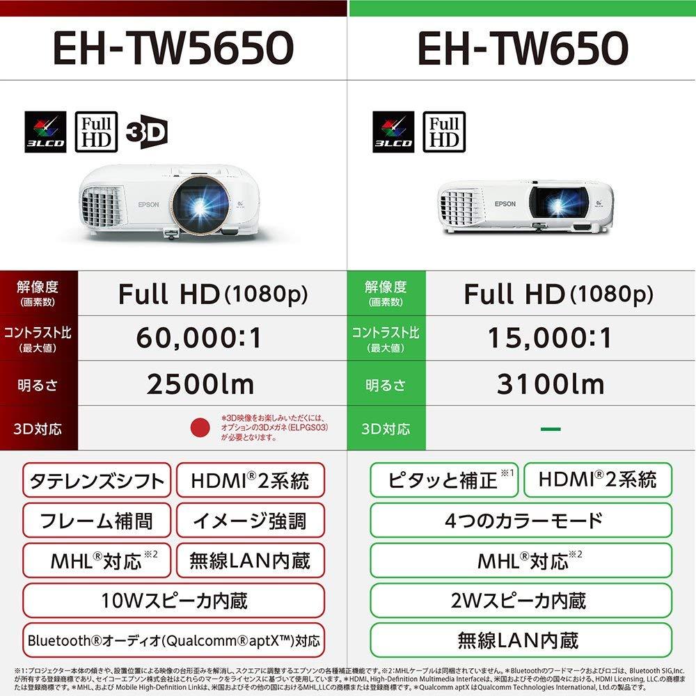 ET-TW650